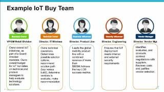 8 IoT Strategy Questions