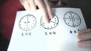 guitar tone comparison - basic rotary switch wiring tutorial - YouTubeYouTube