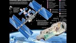 getlinkyoutube.com-Valve Expert says ISS International Space Station is not possible. Earth is Flat.
