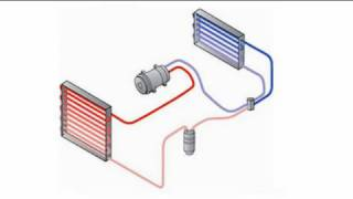 getlinkyoutube.com-AC System Basics - EricTheCarGuy