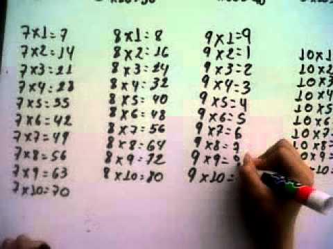 Como aprenderse las tablas de multiplicar