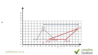 Transformation shear matrix part 2 - iGCSE maths revision