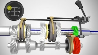 getlinkyoutube.com-Manual Transmission, How it works ?
