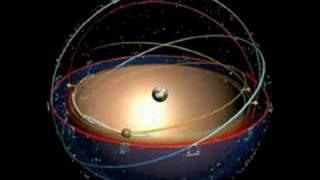getlinkyoutube.com-Ptolemaic Planetary model