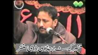 Zakir Saqlain Ghallu-Shahadat of Imam Sajjad (as)