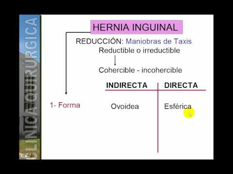 HERNIA INGUINAL