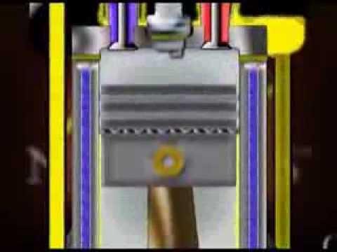 Промывка двигателя Roil platinum