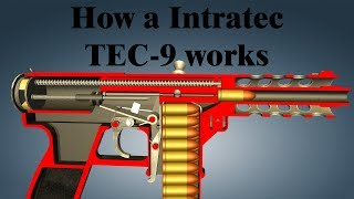 How a Intratec TEC-9 works