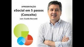 eSocial em Cinco Passos (conceito)