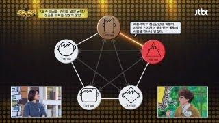 getlinkyoutube.com-얼굴형에 따르는 관상! 상생의 궁합을 알아보자! 대한민국 교육위원회 시즌2-26회