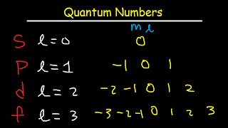 How To Determine The 4 Quantum Numbers From an Element or a Valence Electron