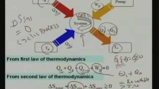 getlinkyoutube.com-Lecture -14 Vapour Absorption Refrigeration Systems