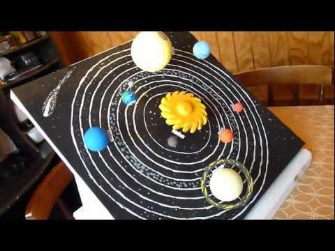 Maqueta sistema solar y sus planetas - Imagui