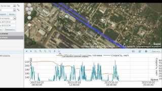 обмануть глонасс GPS. Слив топлива . или как слить топливо