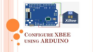 getlinkyoutube.com-Configure XBEE using Arduino in less than 5 mins  No breakout boards used