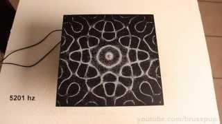 getlinkyoutube.com-Amazing Resonance Experiment!
