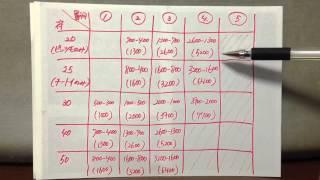 getlinkyoutube.com-【点数計算1】 麻雀の点数と符の計算を説明してみる 【符計算】
