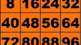 getlinkyoutube.com-Multiplication Songs