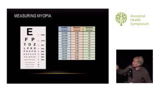 getlinkyoutube.com-Myopia: A Modern Yet Reversible Disease — Todd Becker, M.S. (AHS14)