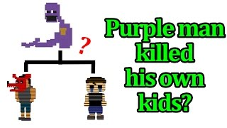getlinkyoutube.com-Purple man killed his own kid? Fnaf 4 theory