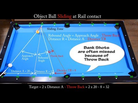 Bank Shots in Sliding Zone Drill - Aiming with Diamond System - Pool & Billiard training lesson