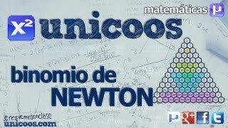Imagen en miniatura para Binomio de Newton. Exponente negativo y fracccionario