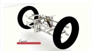 getlinkyoutube.com-Tilting Vehicles Patent