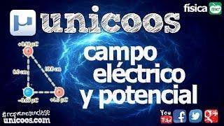 Imagen en miniatura para FISICA Electrostatica 01