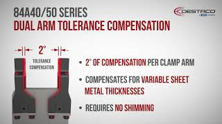 Click to view Introduction to 84A40/50 Series Dual Arm Compensation Clamps