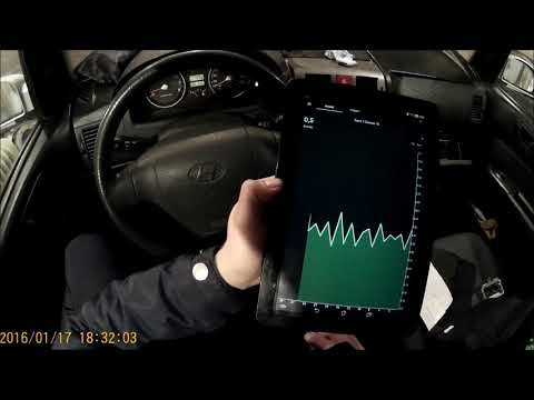 Диагностика датчиков через OBD II Hyundai Getz