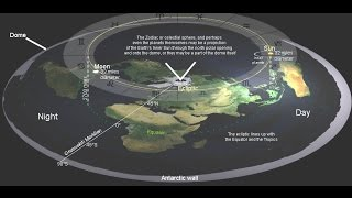 getlinkyoutube.com-VIDEO. THERE'S NO PLANET CALLED MARS, PLUTO. EARTH IS FLAT, PERIOD! NORTH & SOUTH POLE DON'T EXIST