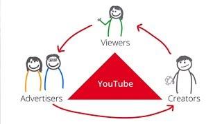 getlinkyoutube.com-How Do I Make Money on YouTube?