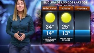 CLIMA MIERCOLES 8 DE FEBRERO