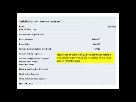 Managerial Accounting Full and Variable Costing