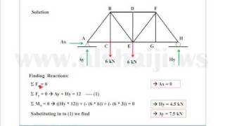 getlinkyoutube.com-English - Truss Analysis Using Method of Joints Part 1 of 2