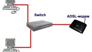 Как подключить 2 компьютера к интернету через свитч