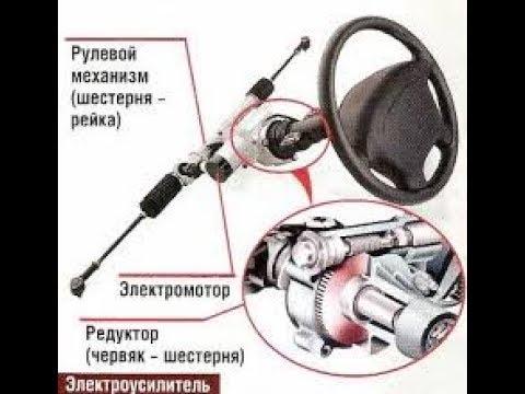 Отказ электроусилителя руля