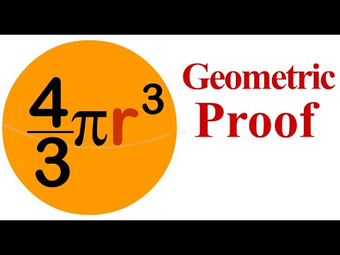 Volume of a Sphere, How to get the formula animation