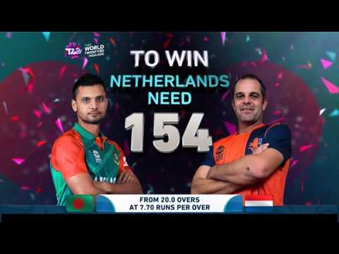 ICC #WT20  Bangladesh vs Netherlands Highlights