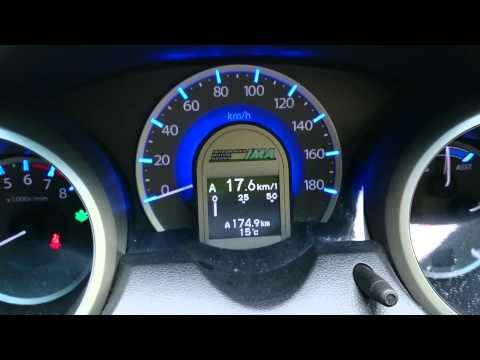 Отзыв Фит гибрид (Авто из Японии)