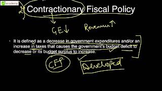 getlinkyoutube.com-Economics Fiscal Policy 1.3