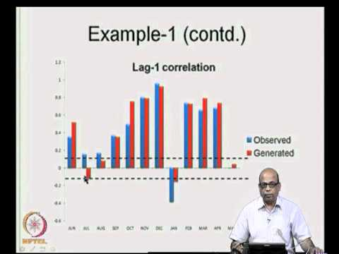 Mod-04 Lec-12 Time Series Analysis-III