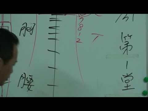 薦椎-仙骨-顱骨-頭蓋骨(一)之8(資料引用自詠田醫學學苑)