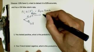 getlinkyoutube.com-Bayes probability