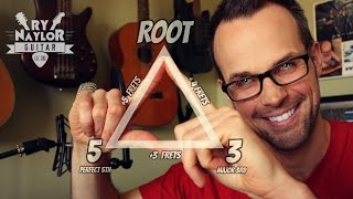 Using Triads on Guitar - New Chord Shapes and Defining the Chords in a Major Key