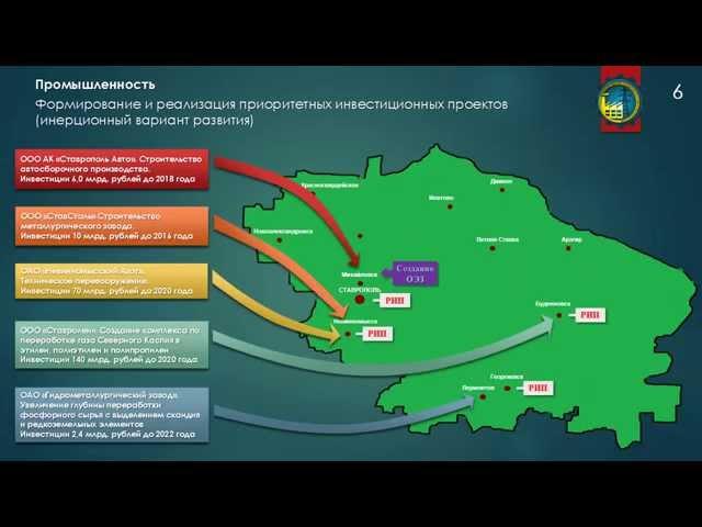 Стратегия развития секторов экономики, курируемых министерством энергетики, промышленности и связи Ставропольского края до 2030 года