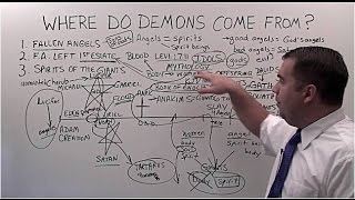 getlinkyoutube.com-Where do Demons come from?