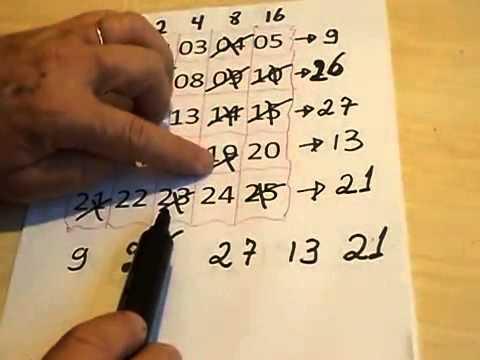 Como ter resultados na loto facil, se você jogar na loto facil tem que ver isso.