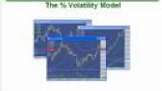 Maximize Trading Profits with Correct Position Sizing 2