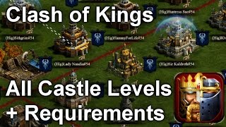 getlinkyoutube.com-Clash of Kings ALL Castle Levels With Requirements (1-30) Guide HD